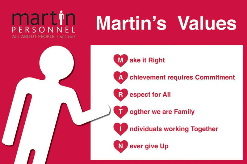 Martin Personnel Values